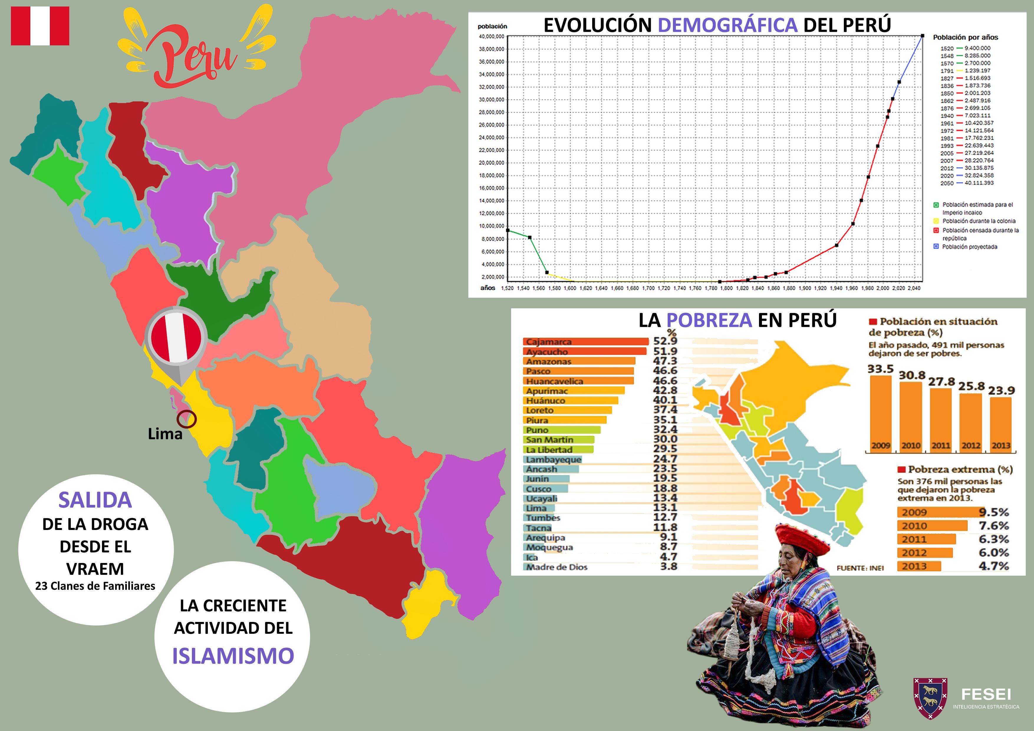 La Vision Geopolitica De Peru Fesei Org